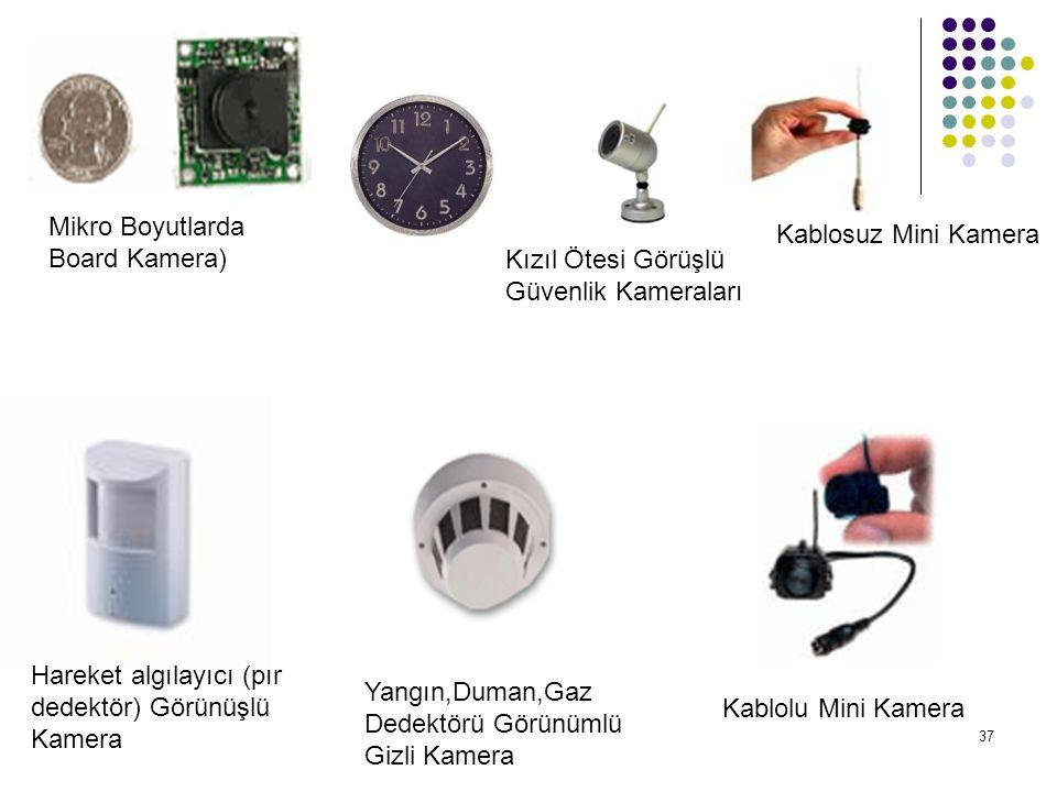 Mikro Boyutlarda Board Kamera) Kablosuz Mini Kamera. Kızıl Ötesi Görüşlü. Güvenlik Kameraları. Hareket algılayıcı (pır dedektör) Görünüşlü.