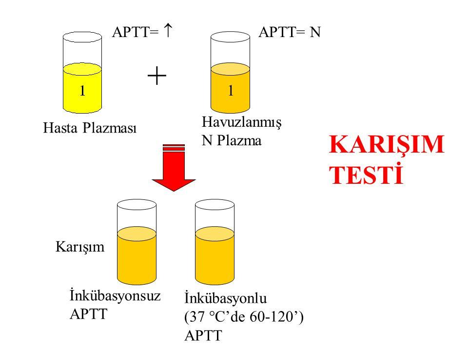 + KARIŞIM TESTİ APTT=  APTT= N 1 Havuzlanmış N Plazma Hasta Plazması