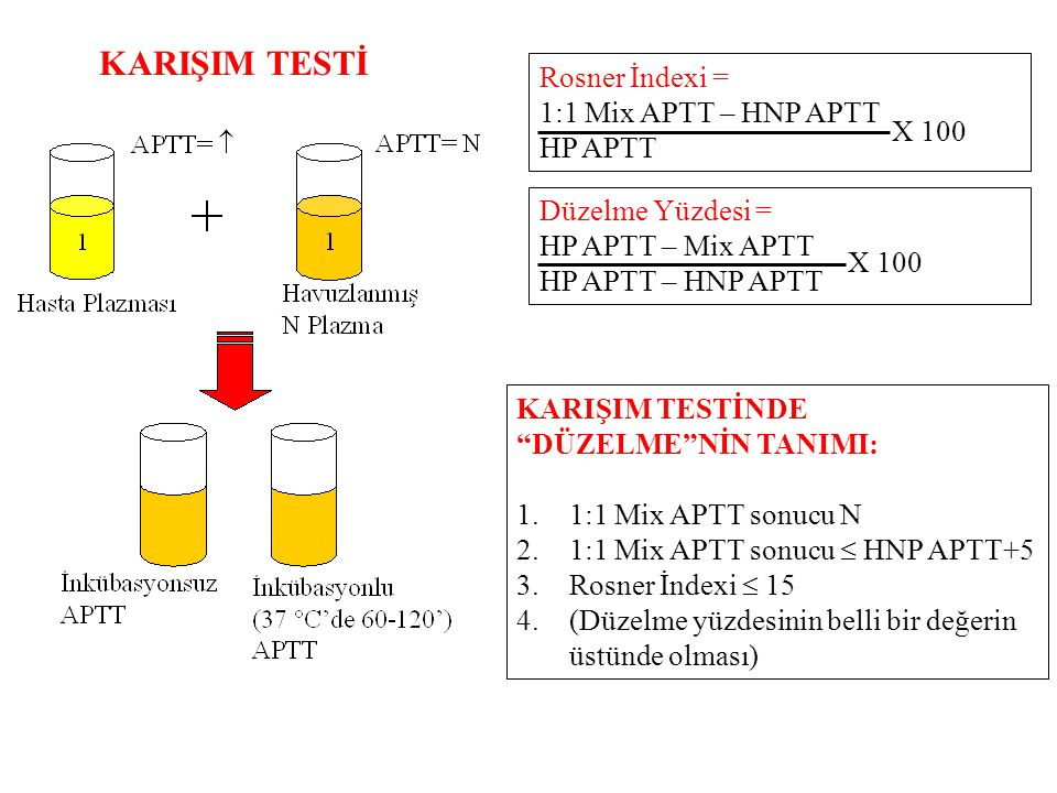 KARIŞIM TESTİ Rosner İndexi = 1:1 Mix APTT – HNP APTT HP APTT X 100