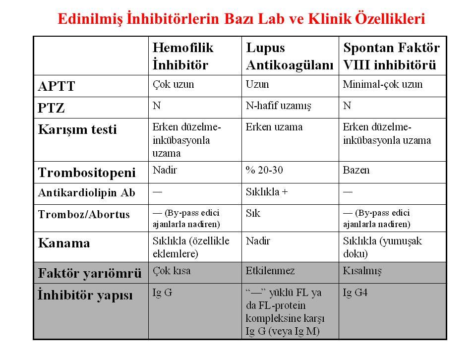Edinilmiş İnhibitörlerin Bazı Lab ve Klinik Özellikleri