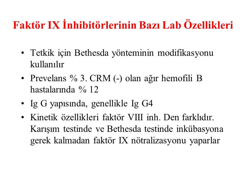 Faktör IX İnhibitörlerinin Bazı Lab Özellikleri