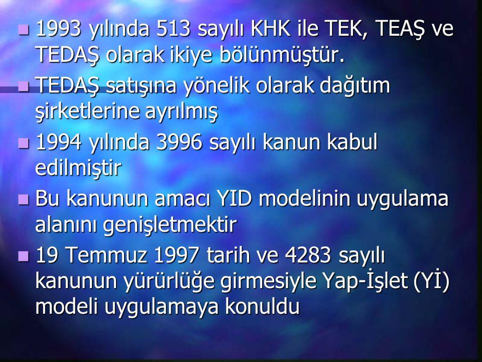 1993 yılında 513 sayılı KHK ile TEK, TEAŞ ve TEDAŞ olarak ikiye bölünmüştür.