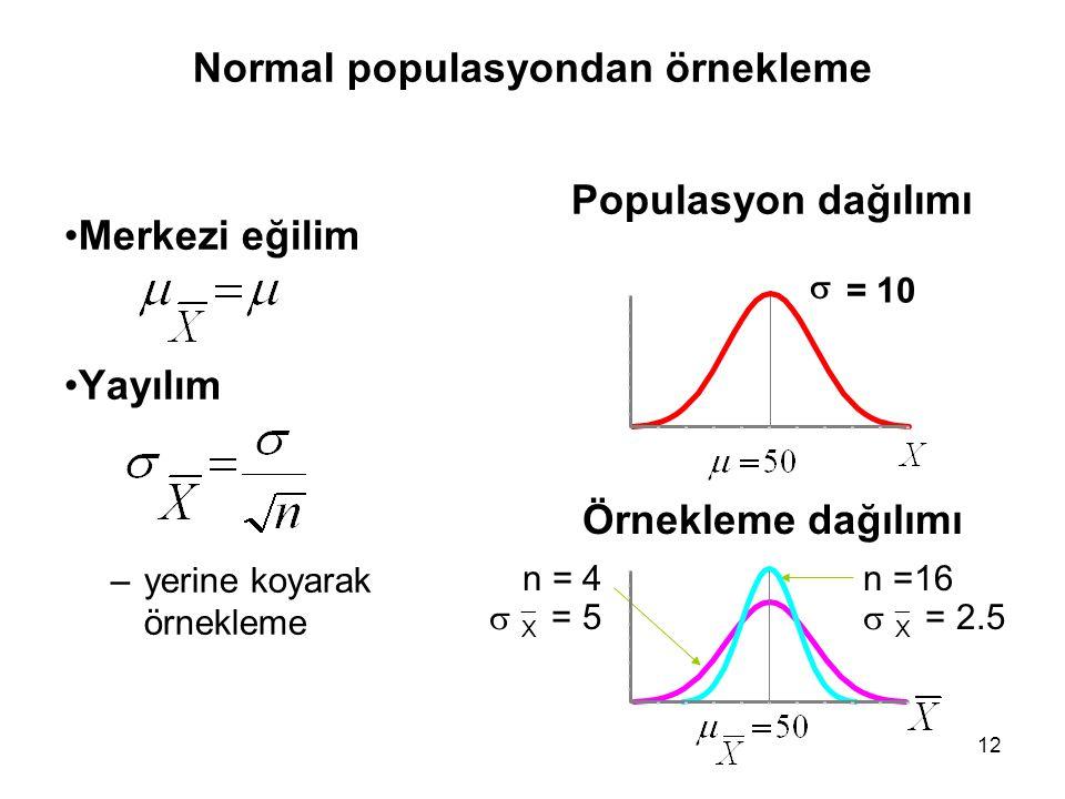 Normal populasyondan örnekleme