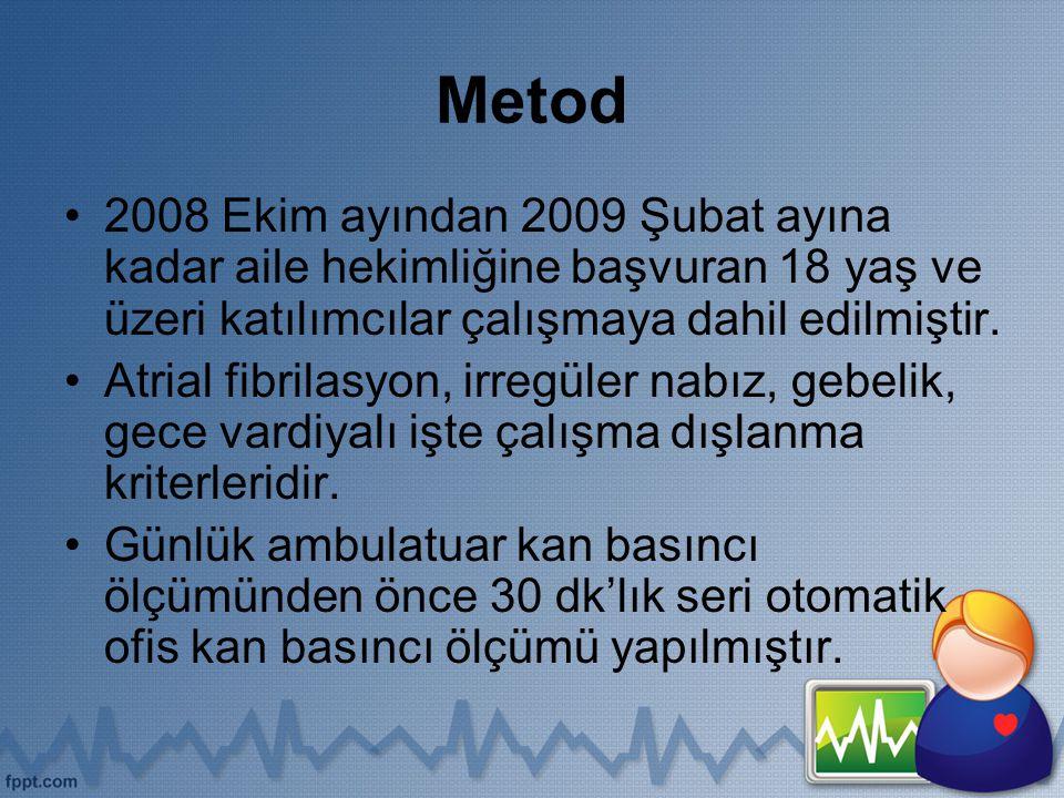 Metod 2008 Ekim ayından 2009 Şubat ayına kadar aile hekimliğine başvuran 18 yaş ve üzeri katılımcılar çalışmaya dahil edilmiştir.