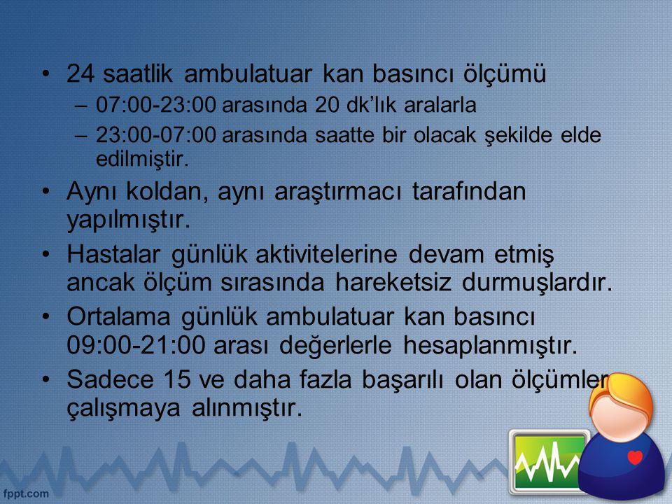 24 saatlik ambulatuar kan basıncı ölçümü