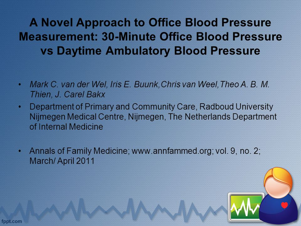 A Novel Approach to Office Blood Pressure Measurement: 30-Minute Office Blood Pressure vs Daytime Ambulatory Blood Pressure