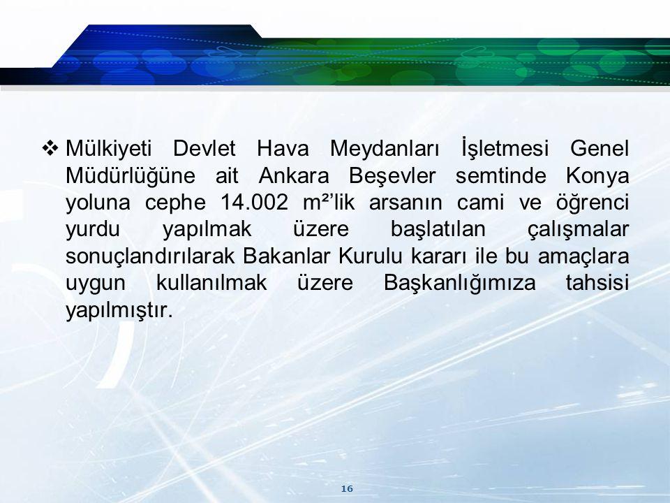 Mülkiyeti Devlet Hava Meydanları İşletmesi Genel Müdürlüğüne ait Ankara Beşevler semtinde Konya yoluna cephe 14.002 m²'lik arsanın cami ve öğrenci yurdu yapılmak üzere başlatılan çalışmalar sonuçlandırılarak Bakanlar Kurulu kararı ile bu amaçlara uygun kullanılmak üzere Başkanlığımıza tahsisi yapılmıştır.