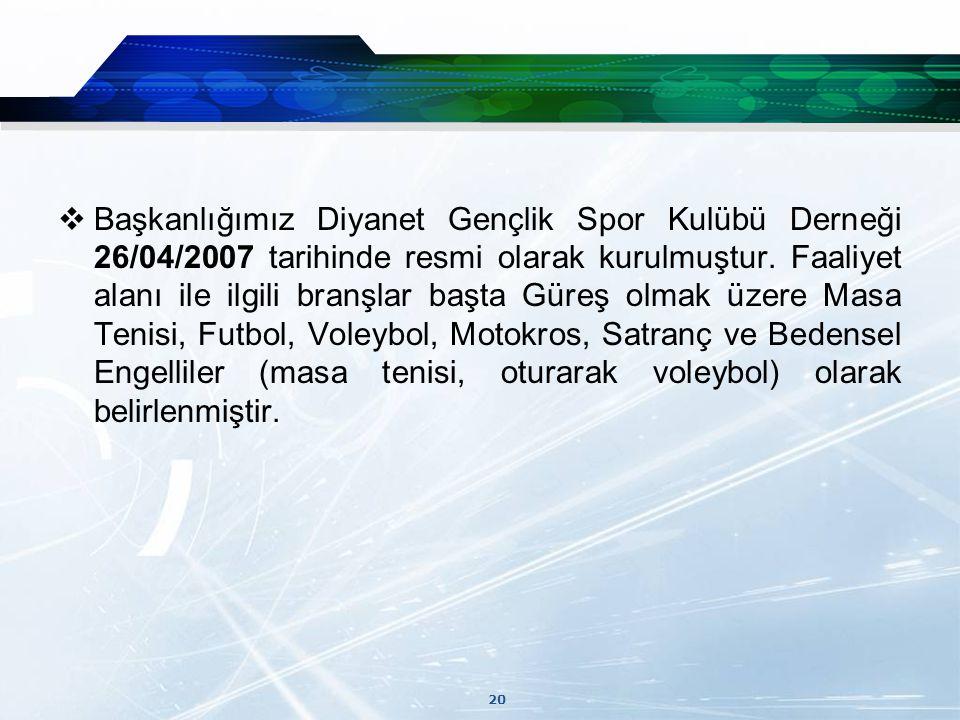 Başkanlığımız Diyanet Gençlik Spor Kulübü Derneği 26/04/2007 tarihinde resmi olarak kurulmuştur.