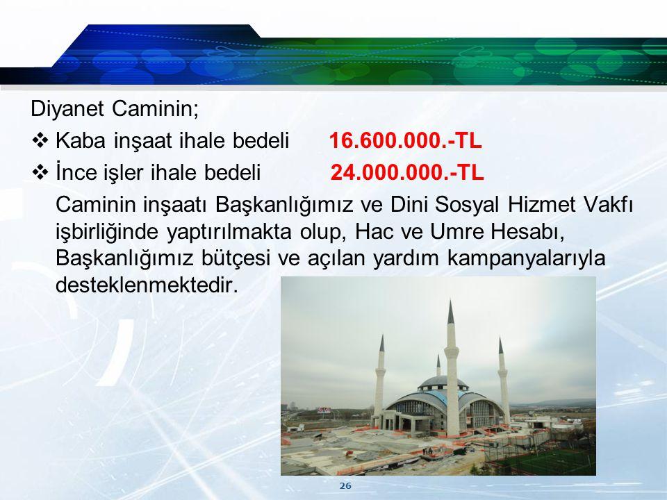 Diyanet Caminin; Kaba inşaat ihale bedeli 16.600.000.-TL. İnce işler ihale bedeli 24.000.000.-TL.