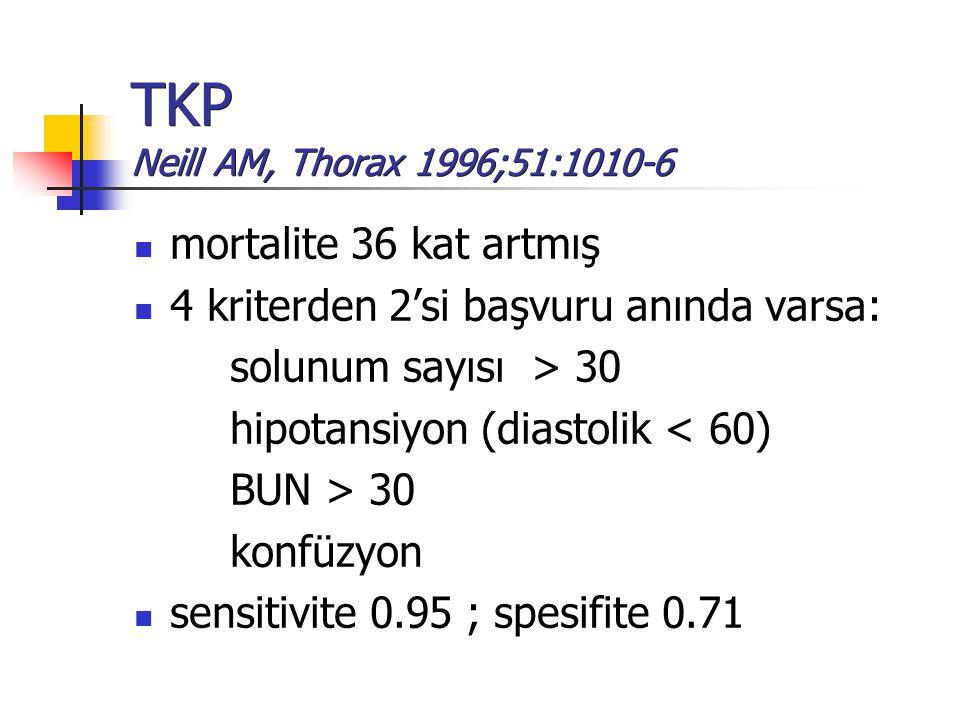 TKP Neill AM, Thorax 1996;51:1010-6 mortalite 36 kat artmış