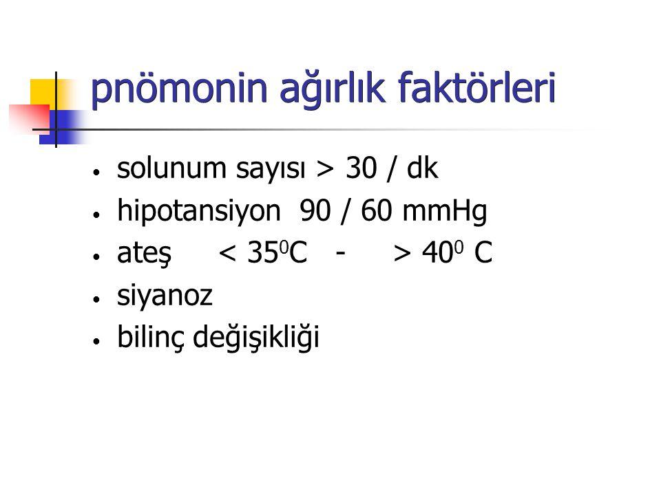pnömonin ağırlık faktörleri