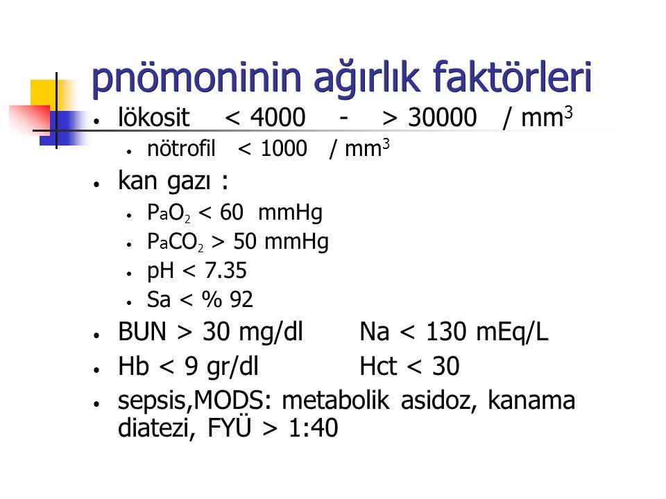 pnömoninin ağırlık faktörleri
