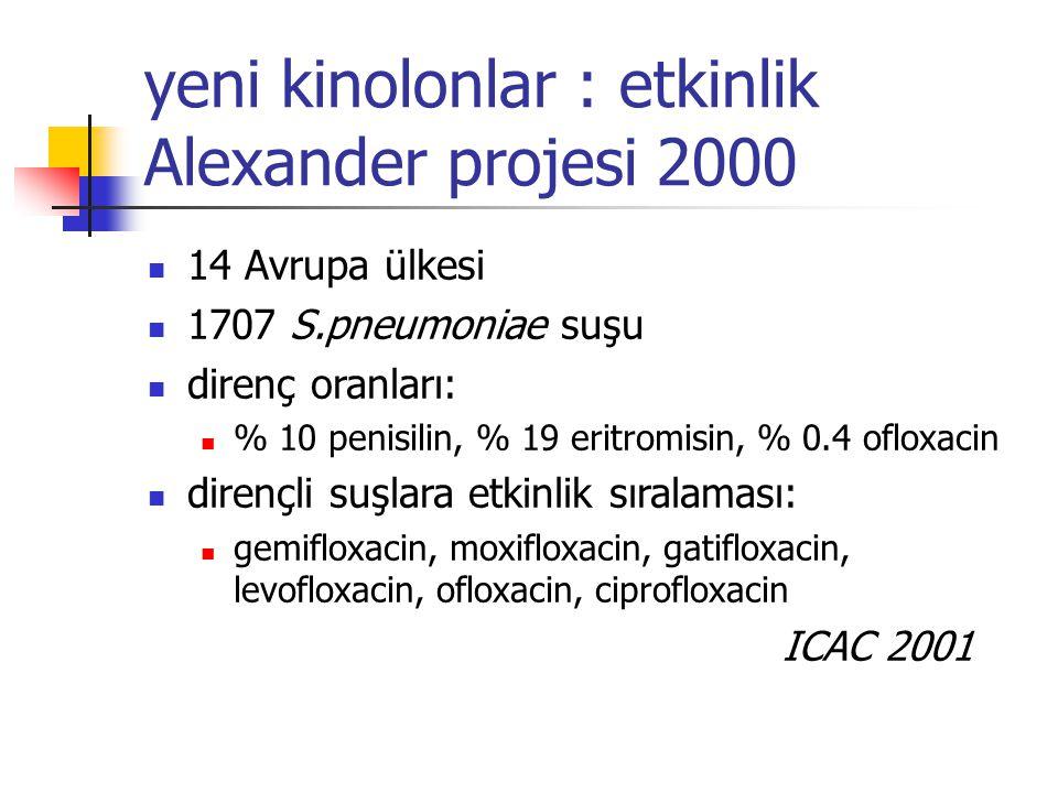 yeni kinolonlar : etkinlik Alexander projesi 2000