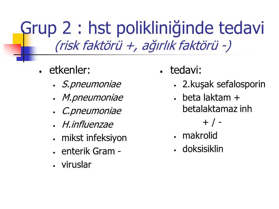 Grup 2 : hst polikliniğinde tedavi (risk faktörü +, ağırlık faktörü -)