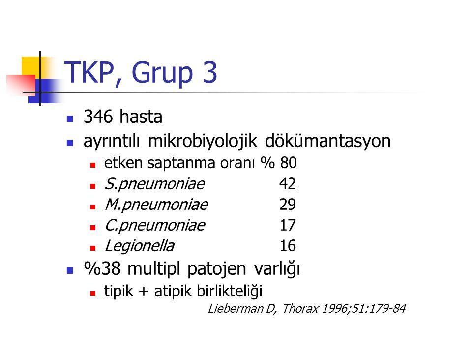 TKP, Grup 3 346 hasta ayrıntılı mikrobiyolojik dökümantasyon