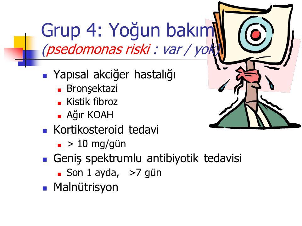 Grup 4: Yoğun bakım (psedomonas riski : var / yok)