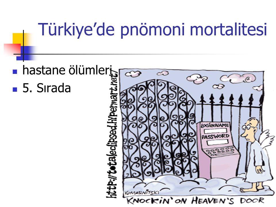 Türkiye'de pnömoni mortalitesi