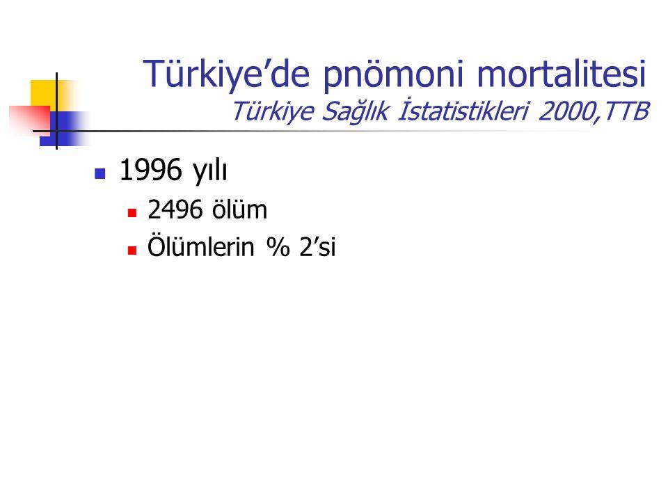 Türkiye'de pnömoni mortalitesi Türkiye Sağlık İstatistikleri 2000,TTB