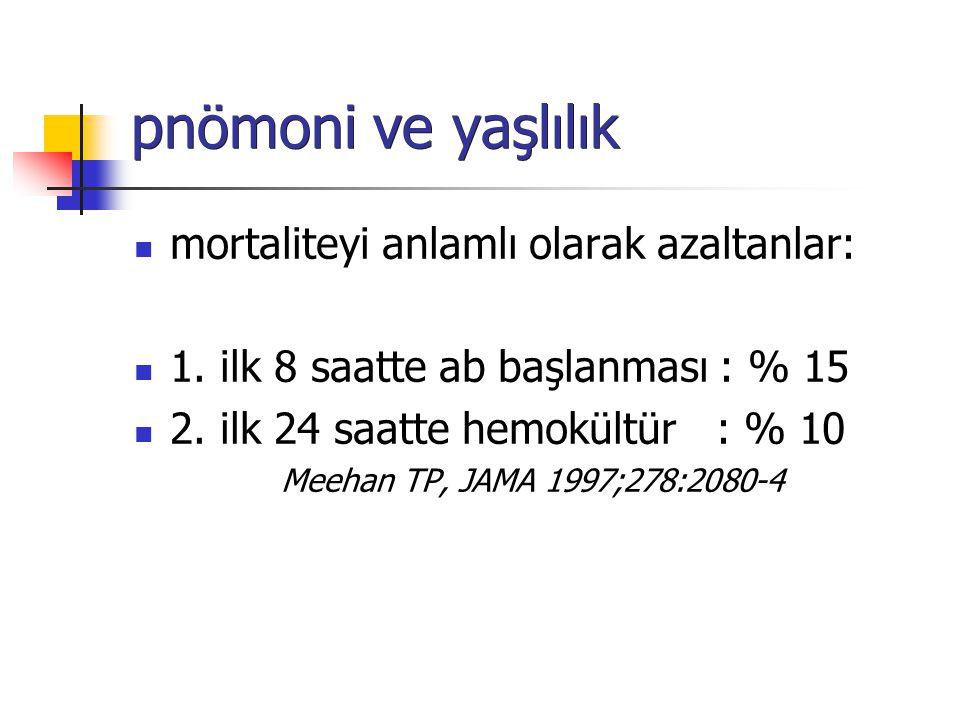pnömoni ve yaşlılık mortaliteyi anlamlı olarak azaltanlar: