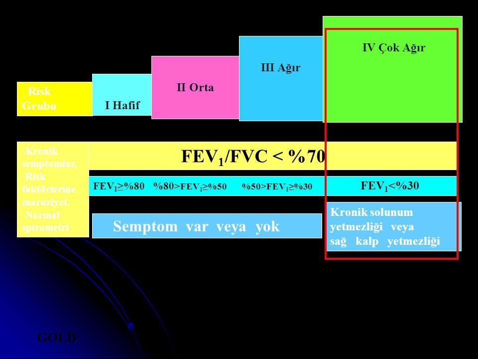FEV1/FVC < %70 Semptom var veya yok GOLD IV Çok Ağır III Ağır