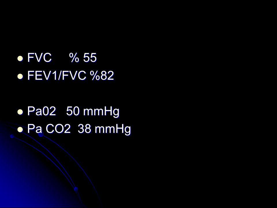 FVC % 55 FEV1/FVC %82 Pa02 50 mmHg Pa CO2 38 mmHg