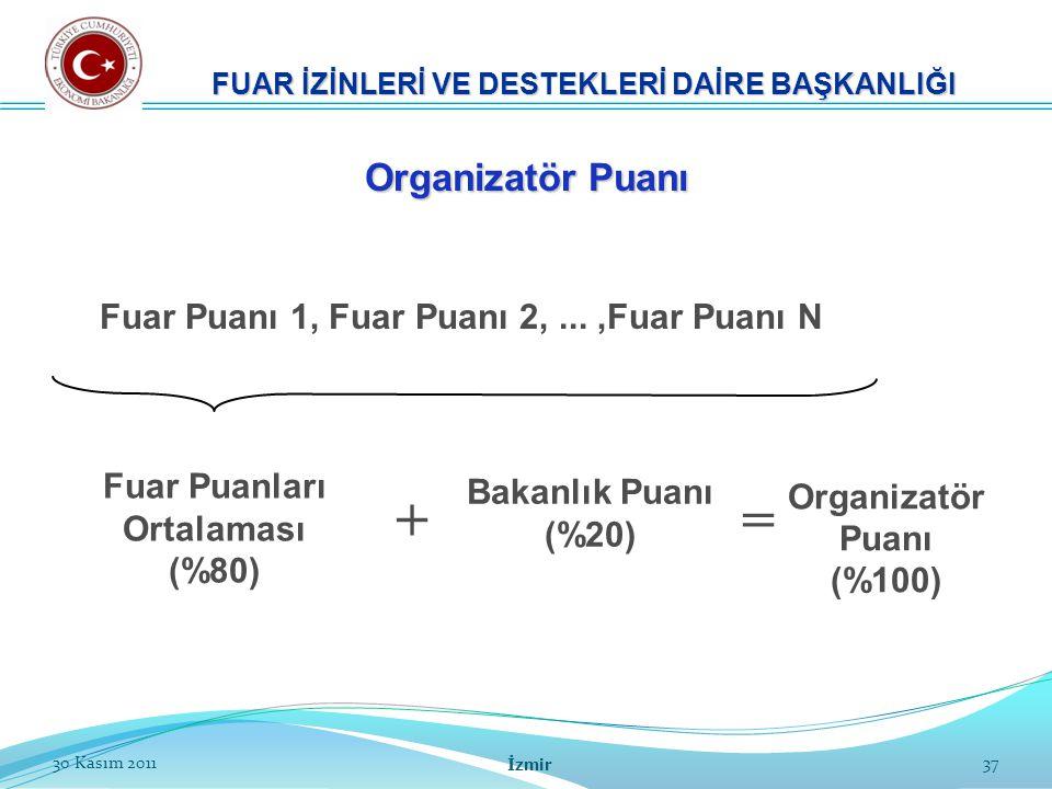 + = Organizatör Puanı Fuar Puanı 1, Fuar Puanı 2, ... ,Fuar Puanı N