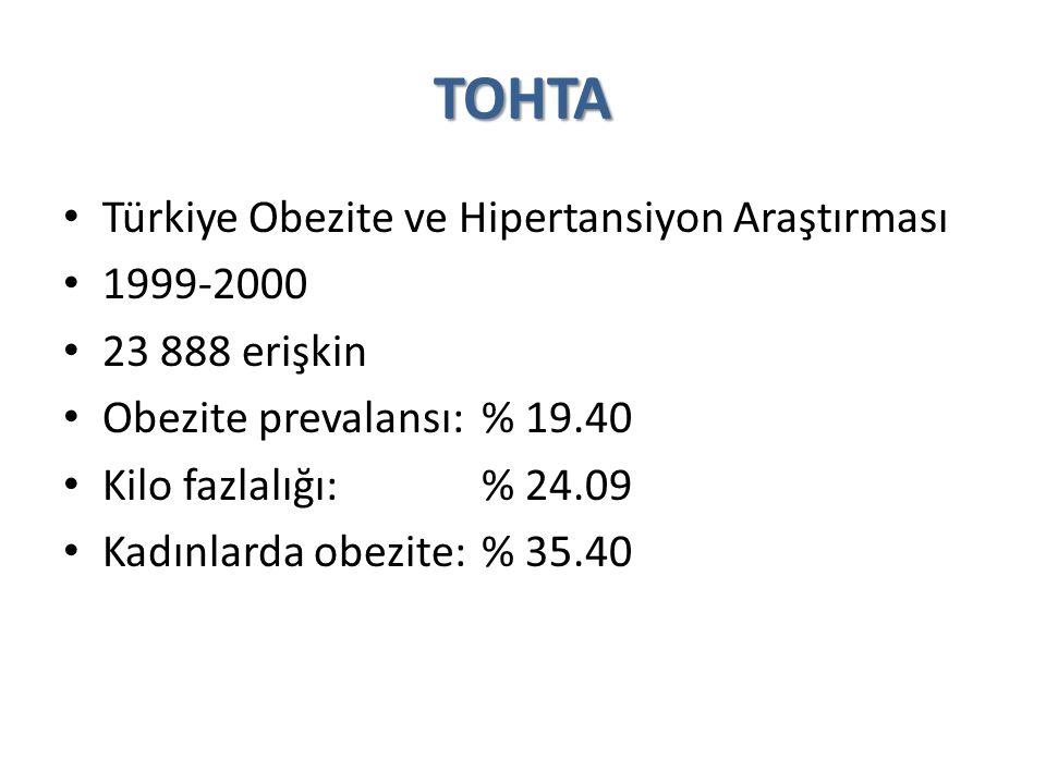 TOHTA Türkiye Obezite ve Hipertansiyon Araştırması 1999-2000