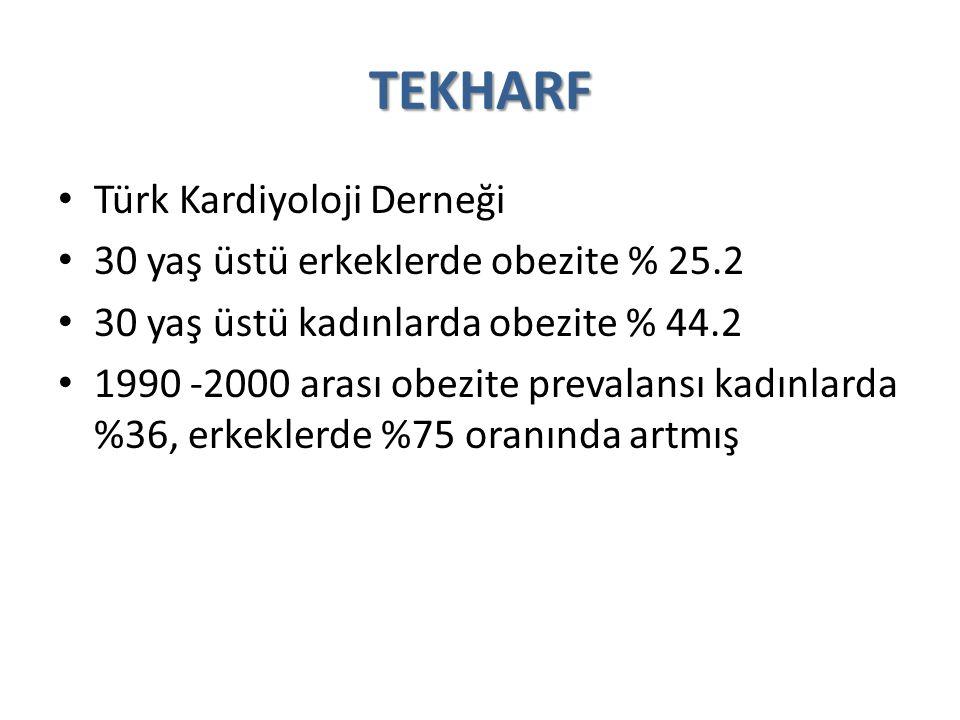 TEKHARF Türk Kardiyoloji Derneği 30 yaş üstü erkeklerde obezite % 25.2