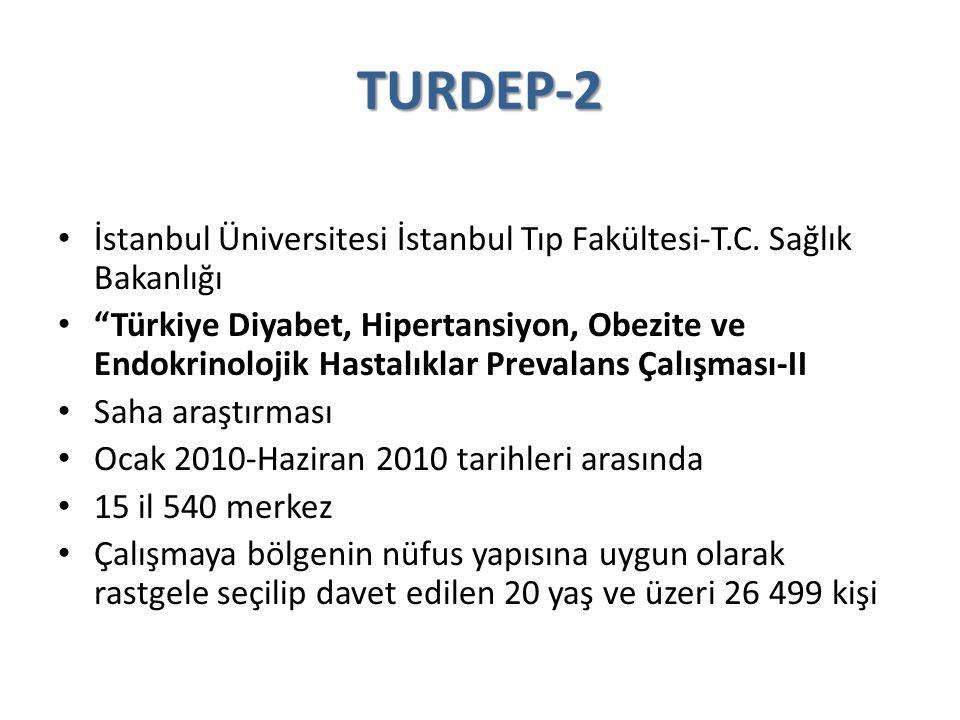 TURDEP-2 İstanbul Üniversitesi İstanbul Tıp Fakültesi-T.C. Sağlık Bakanlığı.