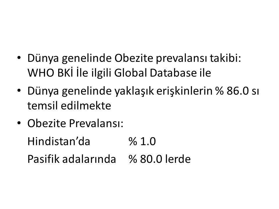 Dünya genelinde Obezite prevalansı takibi: WHO BKİ İle ilgili Global Database ile