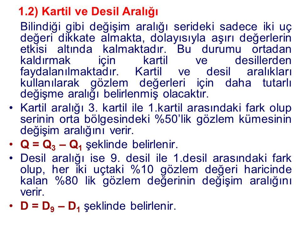 1.2) Kartil ve Desil Aralığı