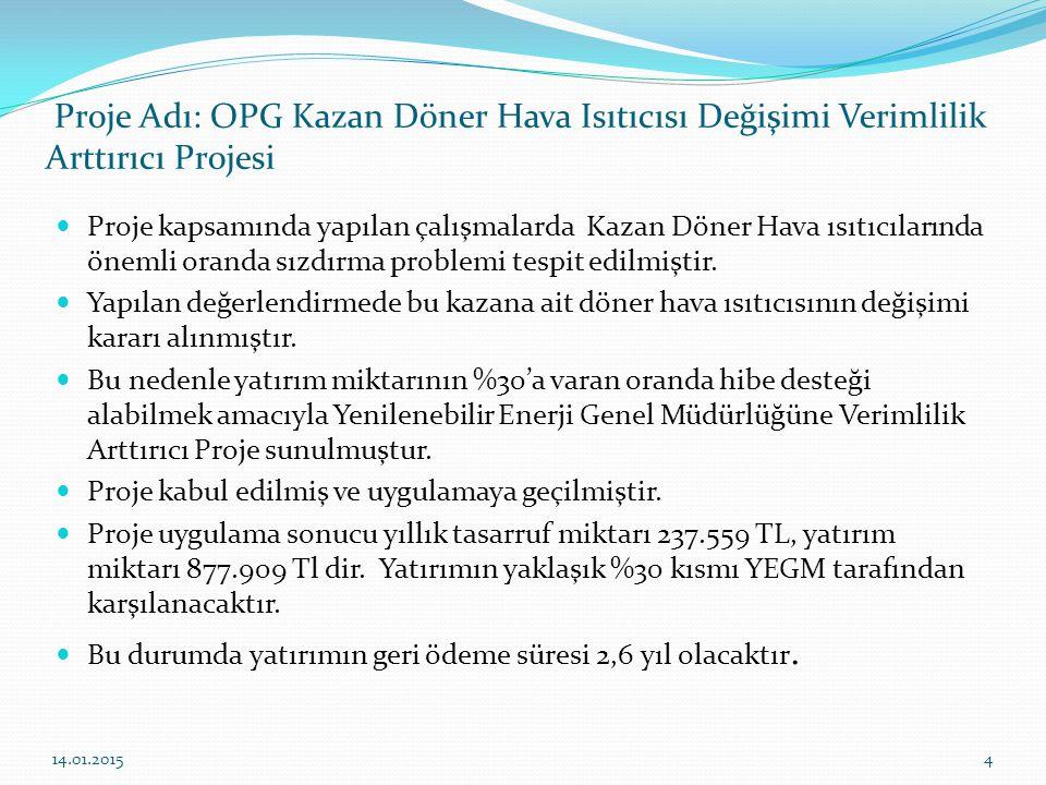 Proje Adı: OPG Kazan Döner Hava Isıtıcısı Değişimi Verimlilik Arttırıcı Projesi