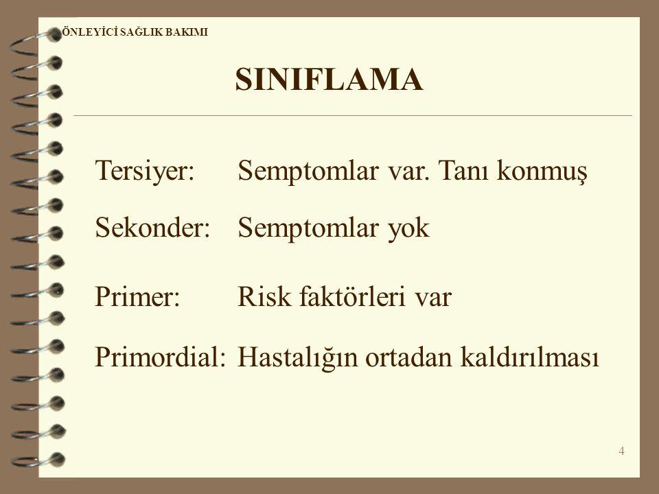 SINIFLAMA Tersiyer: Semptomlar var. Tanı konmuş Sekonder: