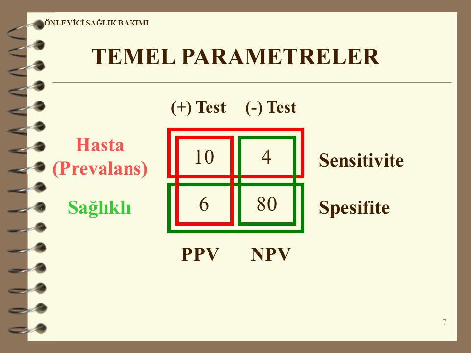 TEMEL PARAMETRELER 10 4 6 80 Hasta (Prevalans) Sensitivite Sağlıklı