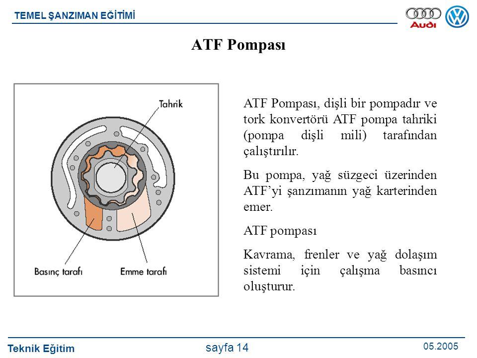 ATF Pompası ATF Pompası, dişli bir pompadır ve tork konvertörü ATF pompa tahriki (pompa dişli mili) tarafından çalıştırılır.