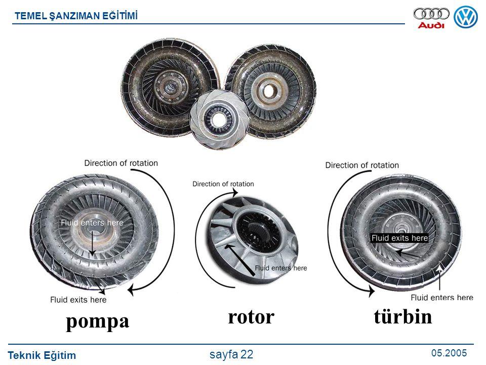 rotor türbin pompa