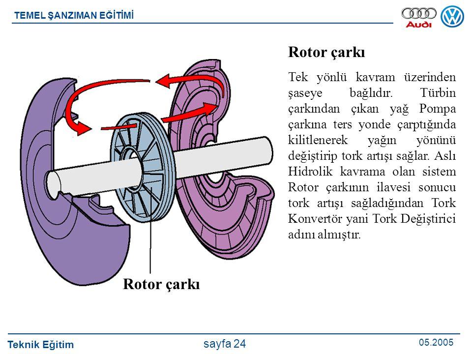 Rotor çarkı Rotor çarkı