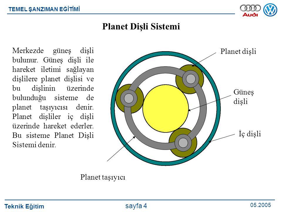Planet Dişli Sistemi