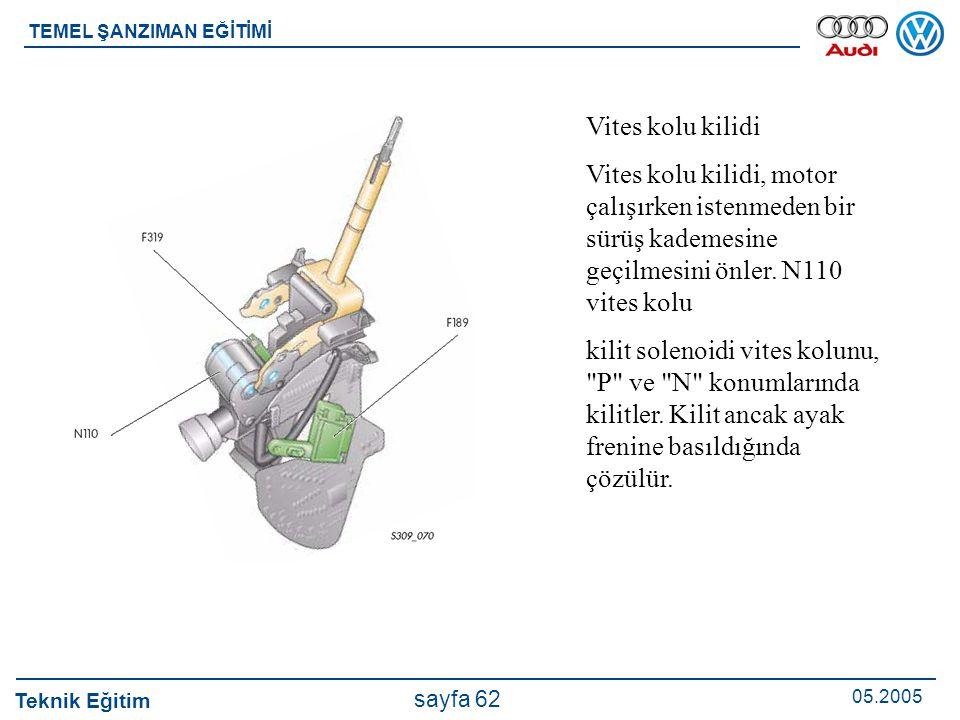 Vites kolu kilidi Vites kolu kilidi, motor çalışırken istenmeden bir sürüş kademesine geçilmesini önler. N110 vites kolu.