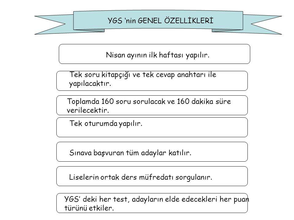 YGS 'nin GENEL ÖZELLİKLERİ