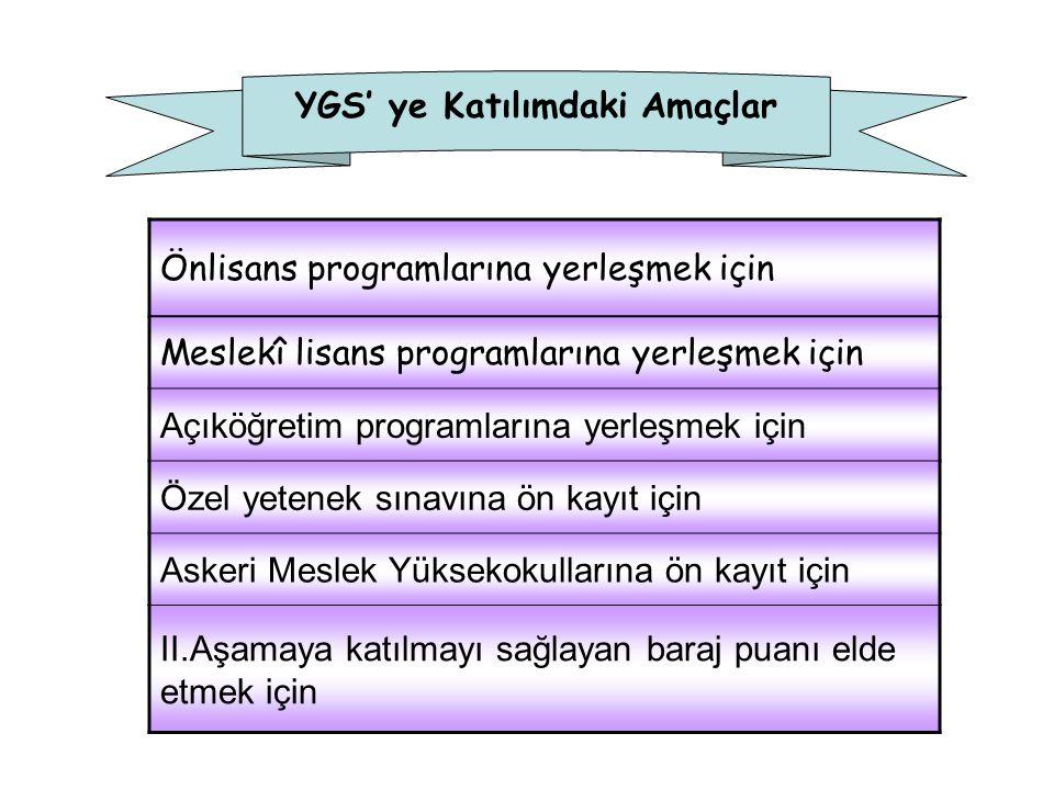 YGS' ye Katılımdaki Amaçlar