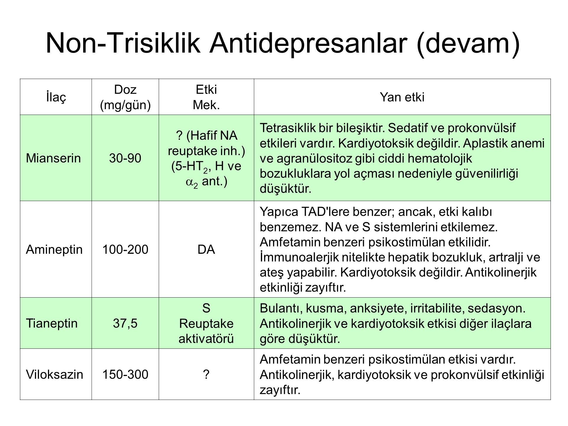 Non-Trisiklik Antidepresanlar (devam)