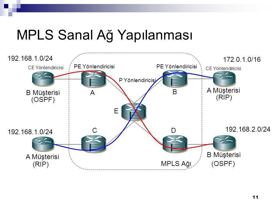 MPLS Sanal Ağ Yapılanması