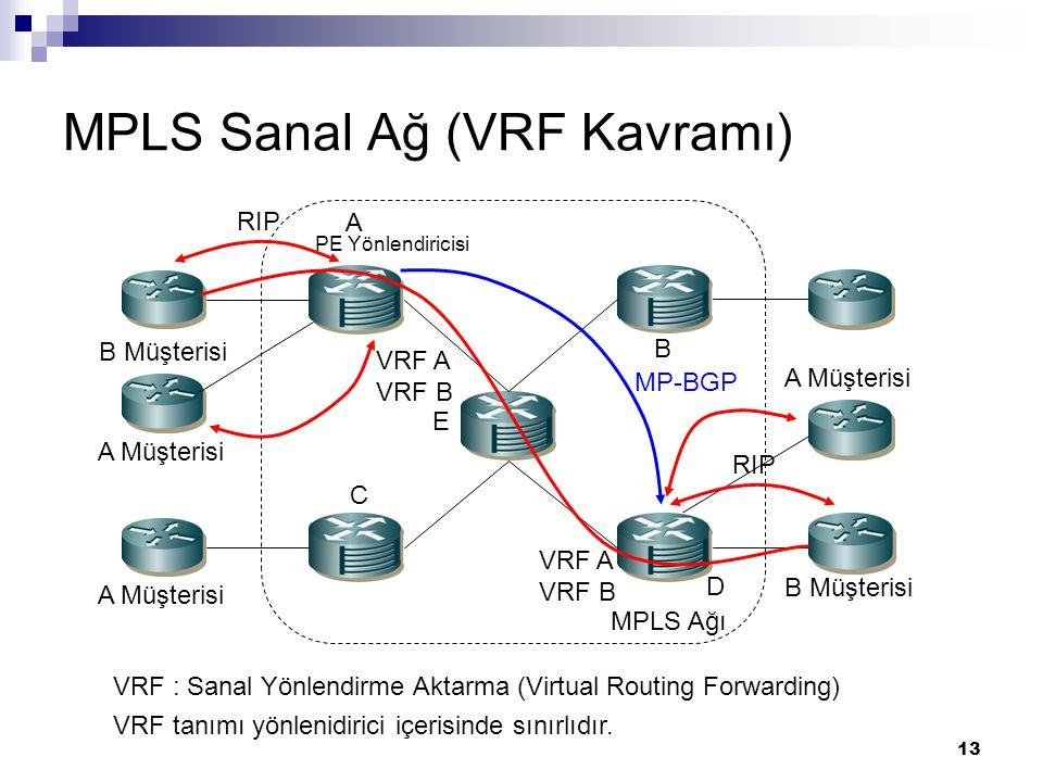 MPLS Sanal Ağ (VRF Kavramı)