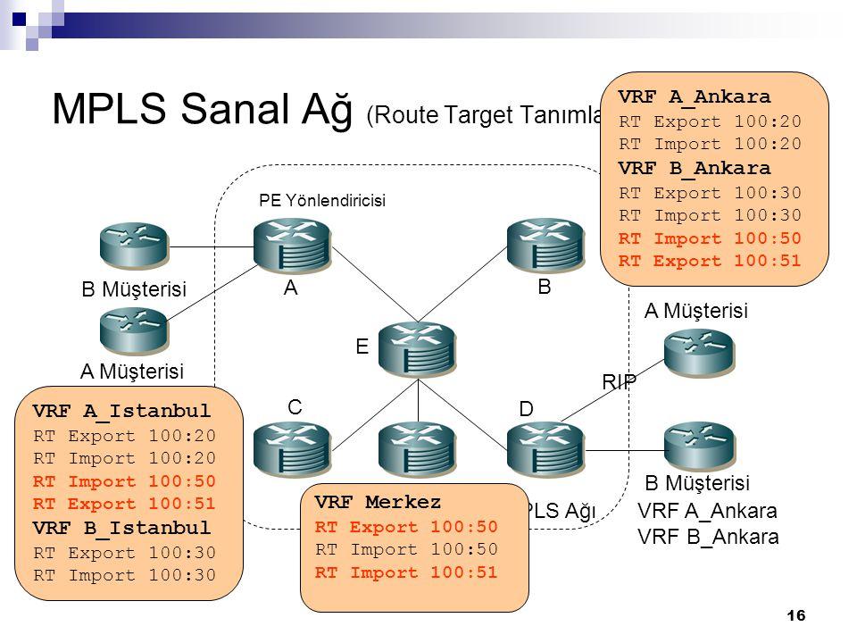 MPLS Sanal Ağ (Route Target Tanımlamaları)