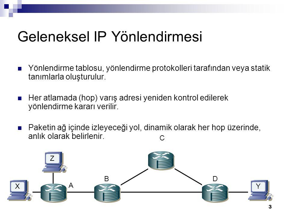 Geleneksel IP Yönlendirmesi