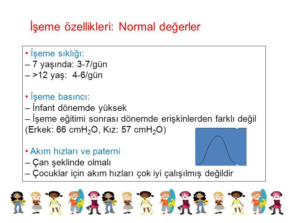 İşeme özellikleri: Normal değerler
