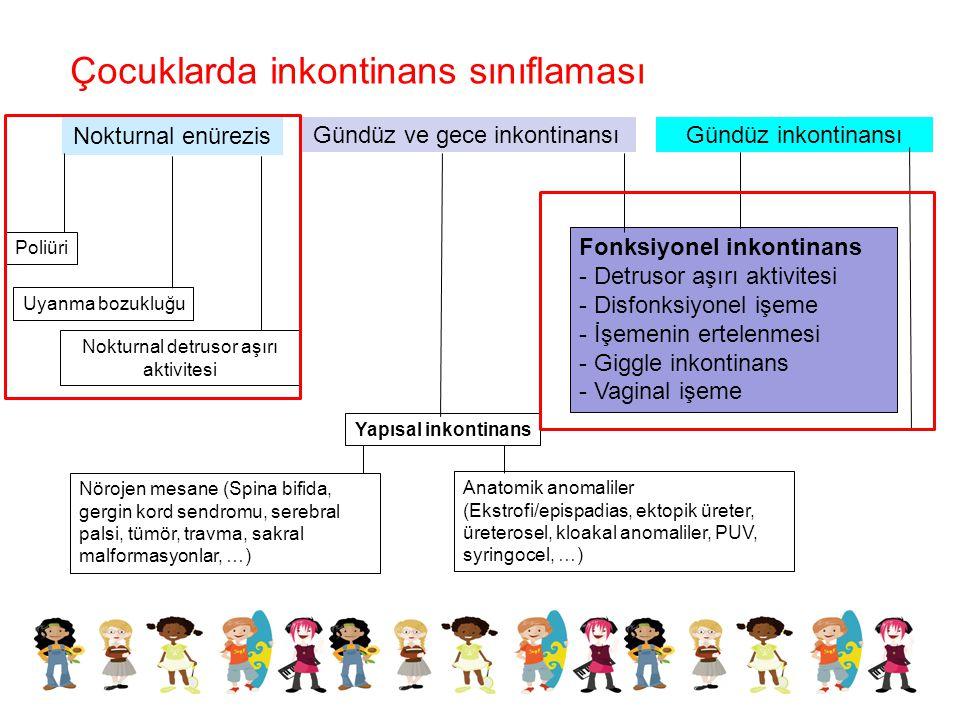 Çocuklarda inkontinans sınıflaması