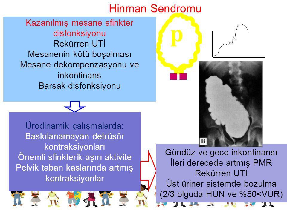 p Hinman Sendromu Kazanılmış mesane sfinkter disfonksiyonu