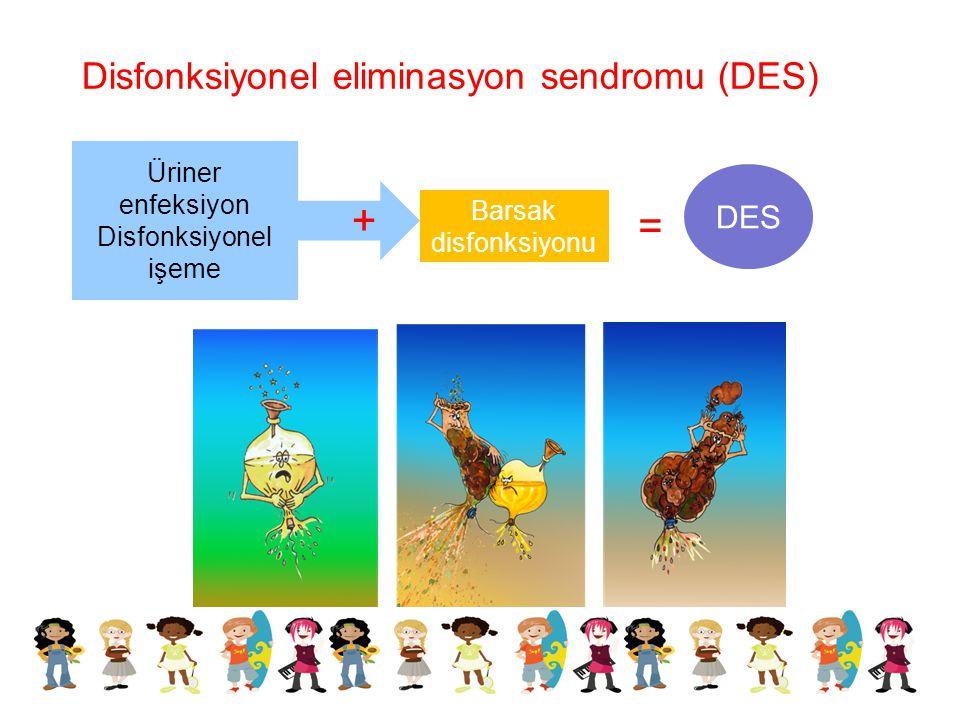 + = Disfonksiyonel eliminasyon sendromu (DES) DES Üriner enfeksiyon